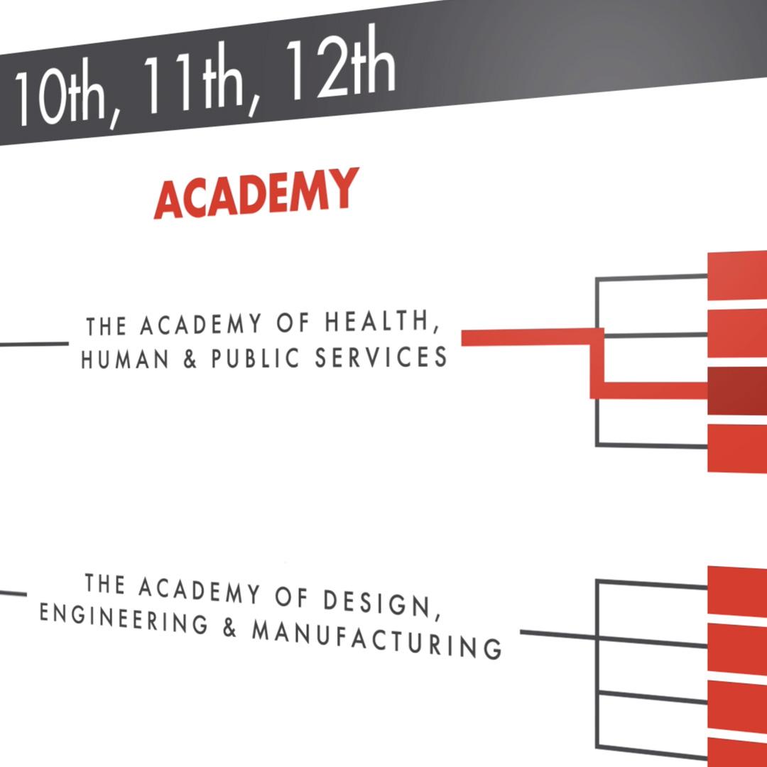The Academies at Romeo
